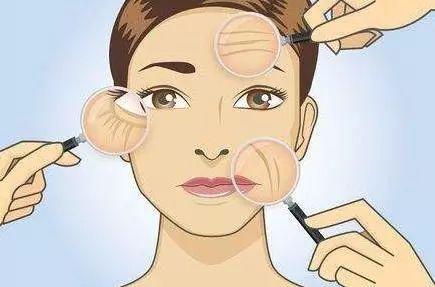 护肤精华有没有必要?它护肤效果好吗?