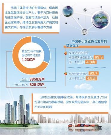 中国有很多救助企业的政策,成效怎么样?还有哪些问题有待解决?