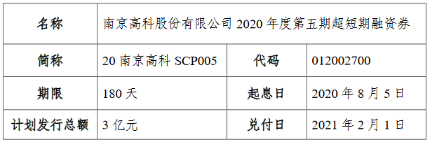 南京高科:发行3亿元超短期票面利率2.85%