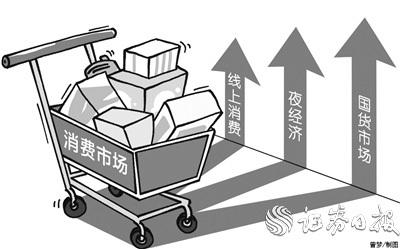 后流行时代的消费市场:网络和线上新型商业类型的兴起