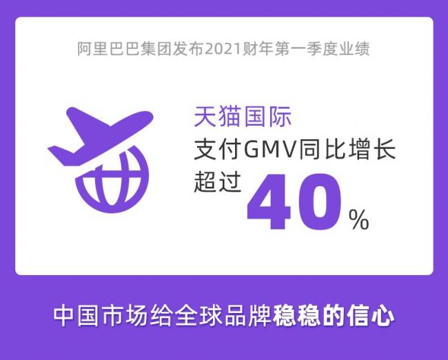 天猫国际季度GMV:与去年同期相比,增长了 40% 以上