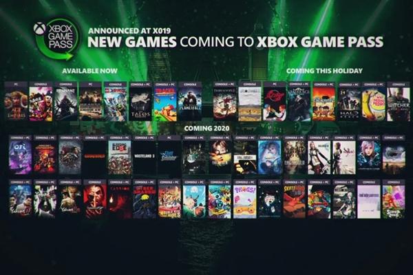 PS5、Xbox纷纷取消光驱!游戏光盘会就此消亡吗