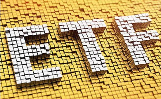 连续10个月净流入!全球黄金ETF持仓量升至3880吨