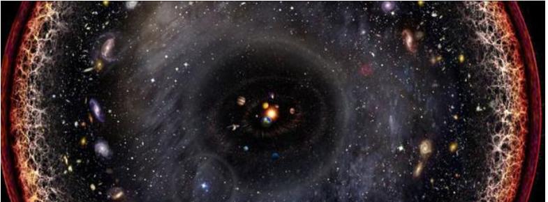 宇宙是什么,它什么时候诞生,它是如何变化的?
