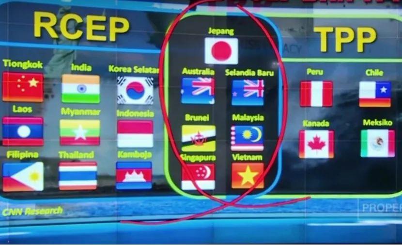 ▲日澳继续抱紧美国军事大腿,同时又想在RCEP框架内获利。11月15日,两国刚刚签署包括中国在内的《区域全面经济伙伴关系协定》(RCEP)。