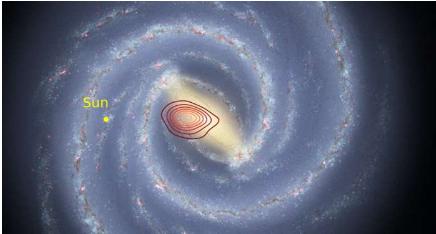 天文学家发现了埋藏在银河系深处的新化石系统
