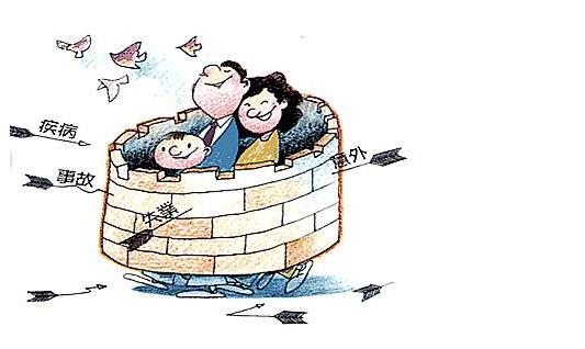 从数字看中国保险业的发展