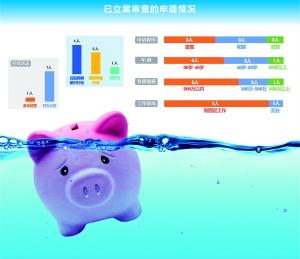深圳个人破产首月收260件申请