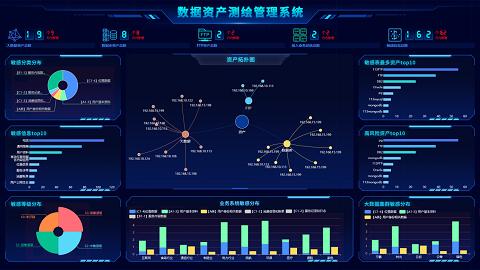 新品发布I数据资产测绘管理系统3.0