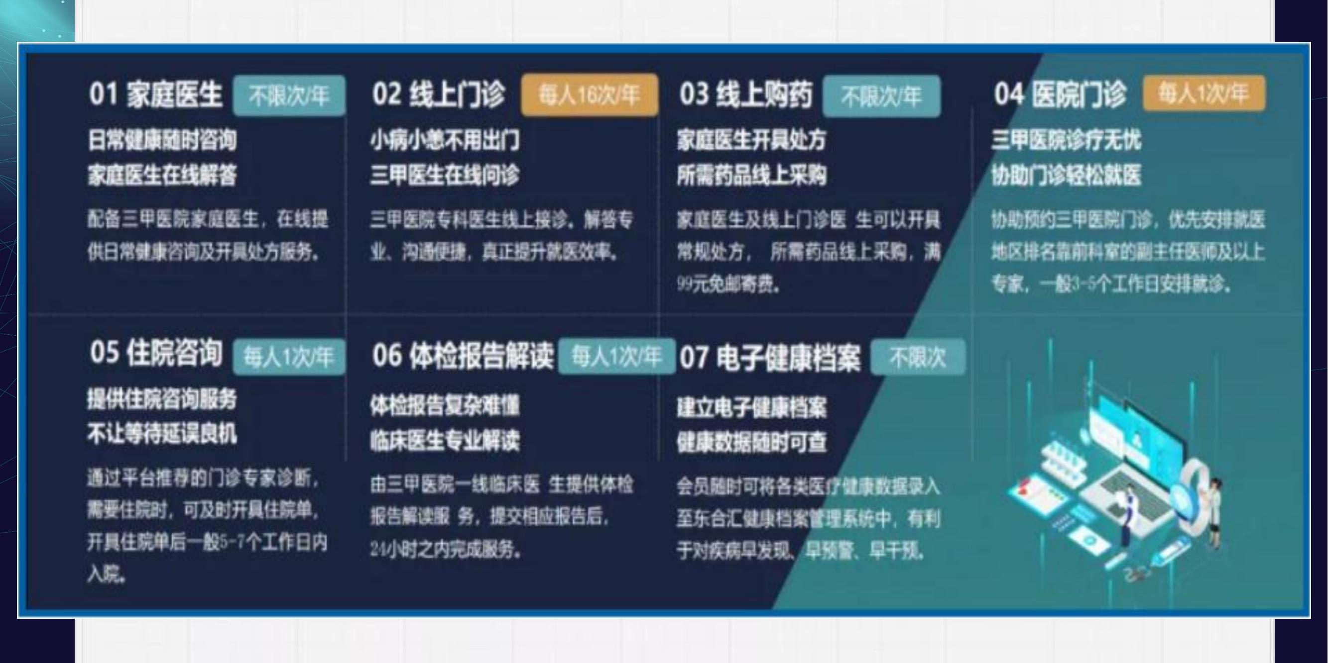 云医链战略及价值愿景和产品(官方版)_27.png